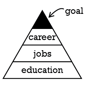 workTriangle
